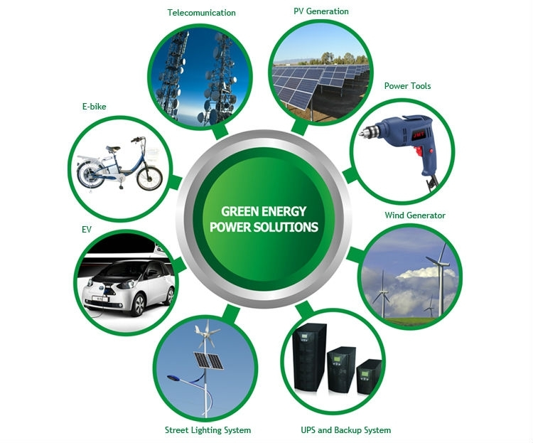 lithium solar telecom battery tower bank GSL ENERGY company